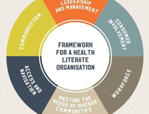 Webinar: Organisational Health Literacy: Assess Yourself!